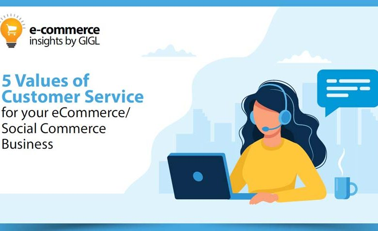 5 Values of Customer Service for Your Social Commerce/eCommerce Business